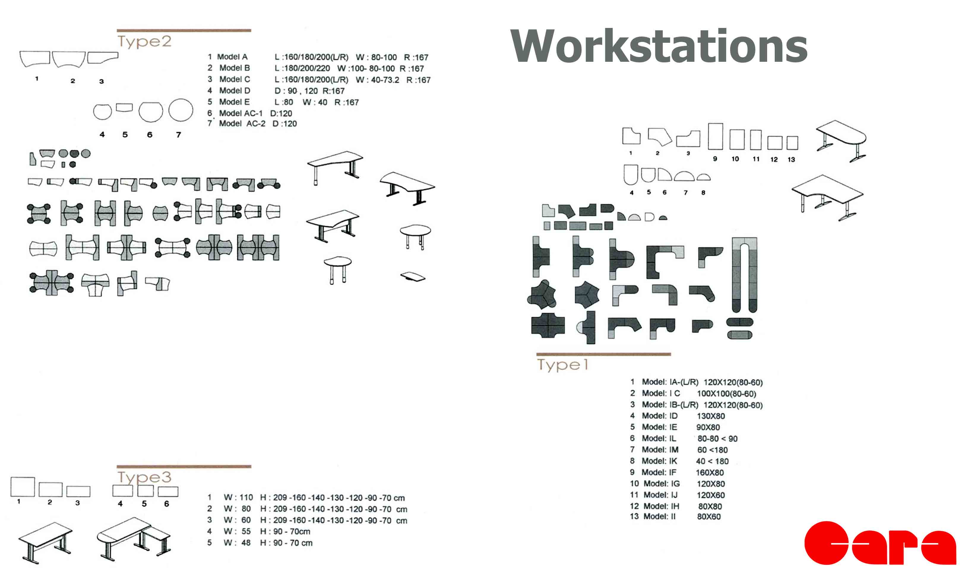 worksation